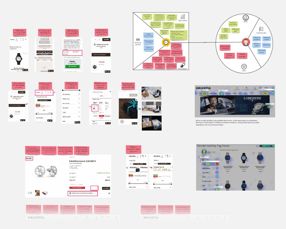 Analýza e-shopu